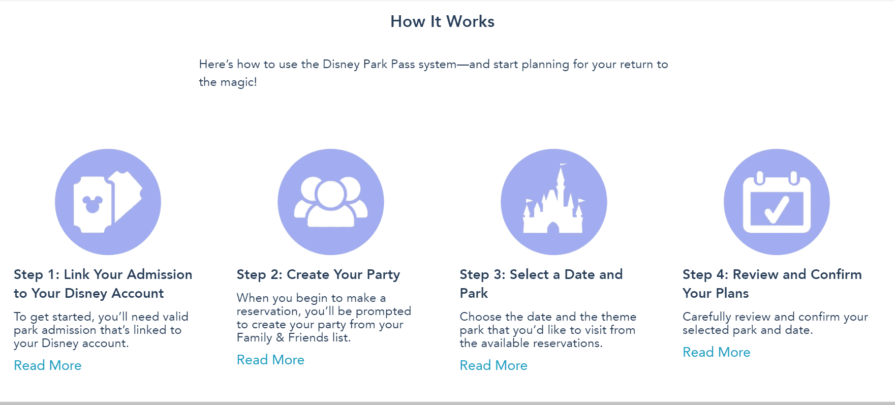 My Disney Experience Park Reservation System